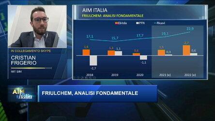 Aim Italia del 24/05/2021