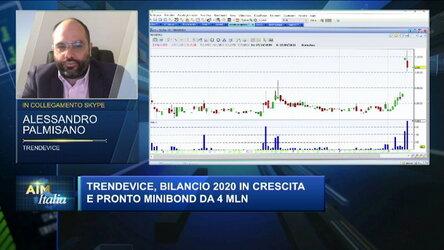 Aim Italia del 15-04-2021