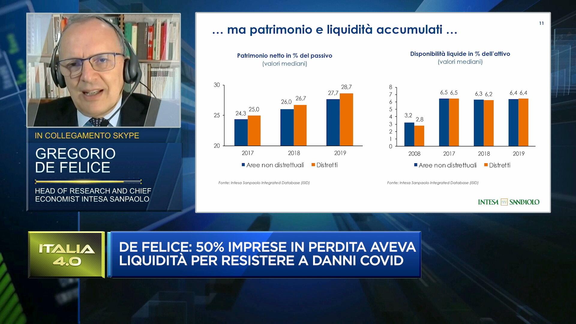 Economia dei distretti industriali: il 13° rapporto di Intesa Sanpaolo