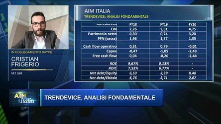 Aim Italia del 14/06/2021